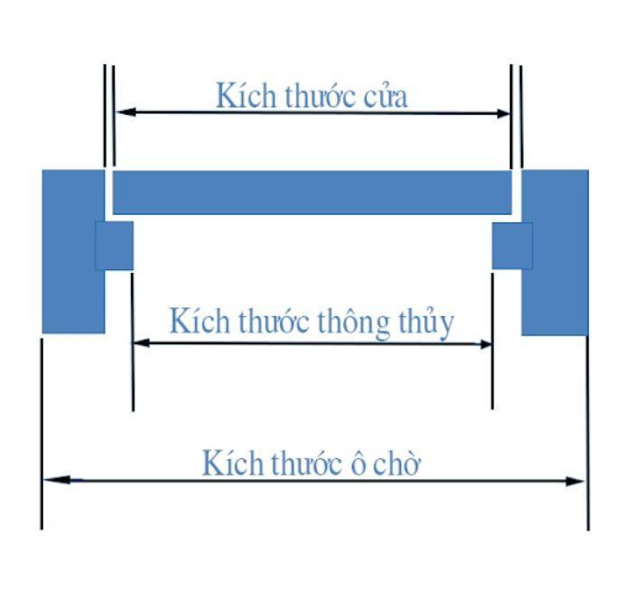 Sơ đồ mặt cắt thể hiện các kích thước thông dụng của cửa sổ